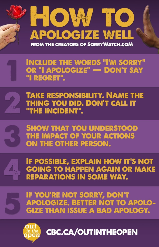 how-to-apologize-well
